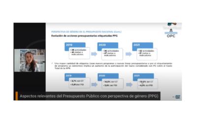 Finanzas Públicas con Perspectiva de Género: la OPC participó en el encuentro del Centro de Estudios de Administración Tributaria de la Facultad de Ciencias Económicas de la UBA