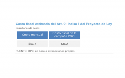 FISCAL IMPACT OF BILL ON COMPREHENSIVE PROTECION TO PREVENT, SANCTION, AND ERADICATE VIOLENCE AGAINST OLDER PERSONS –  S-2729/19