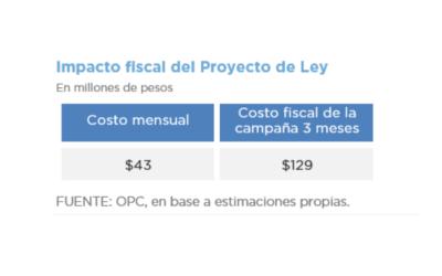IMPACTO FISCAL DEL PROYECTO DE LEY DE CAMPAÑA NACIONAL DE CONCIENTIZACIÓN SOBRE LA IMPORTANCIA DEL CUMPLIMIENTO DEL DEBER DE ALIMENTOS S-435/2021