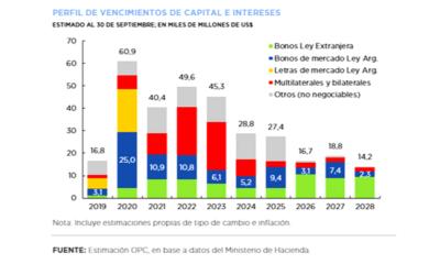 Public Debt Operations – September 2019
