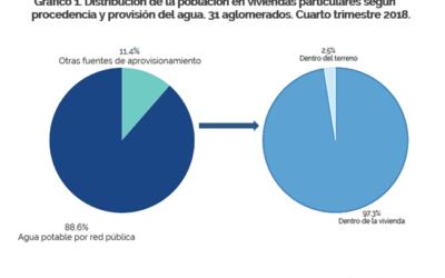 Evaluación Presupuestaria de los Objetivos del Desarrollo Sostenible – ODS 6 y 7
