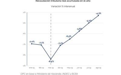 ANÁLISIS DE LA RECAUDACIÓN TRIBUTARIA NACIONAL – AGOSTO 2019 Datos al 31/08/2019